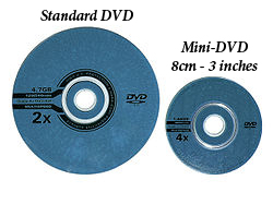 Compare Standard DVD to MiniDVD